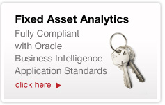 Fixed Asset Analytics