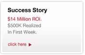 44 Million ROI Success Story
