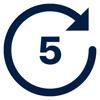 fiveleadershipconfidence