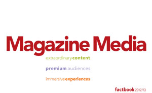 The Magazine Media Factbook was put together by the Association of Magazine Media and highlights the benefits of magazine advertising