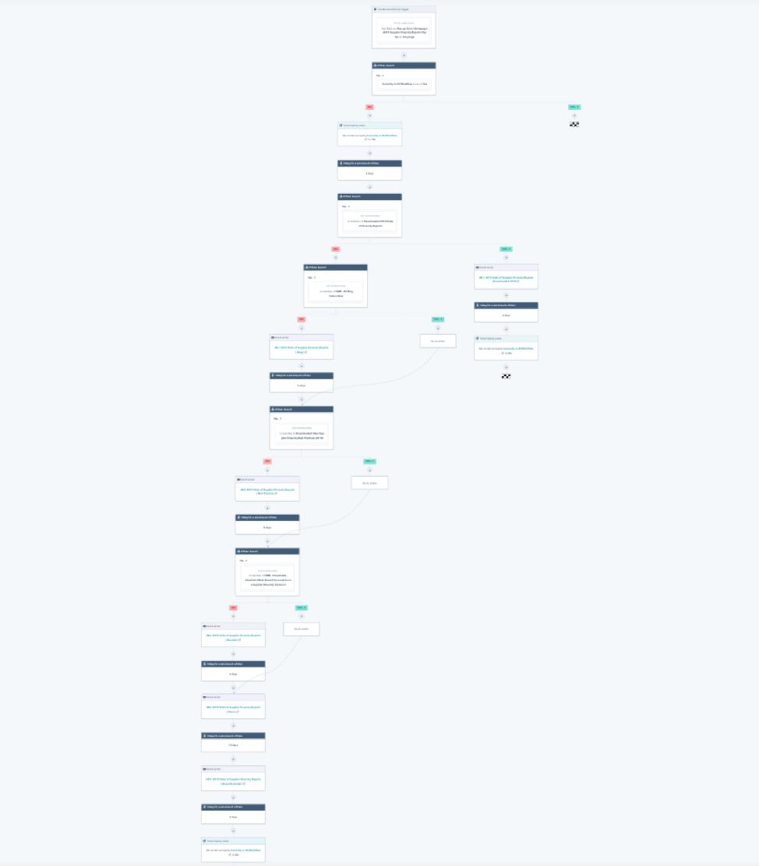 merge-workflow-after