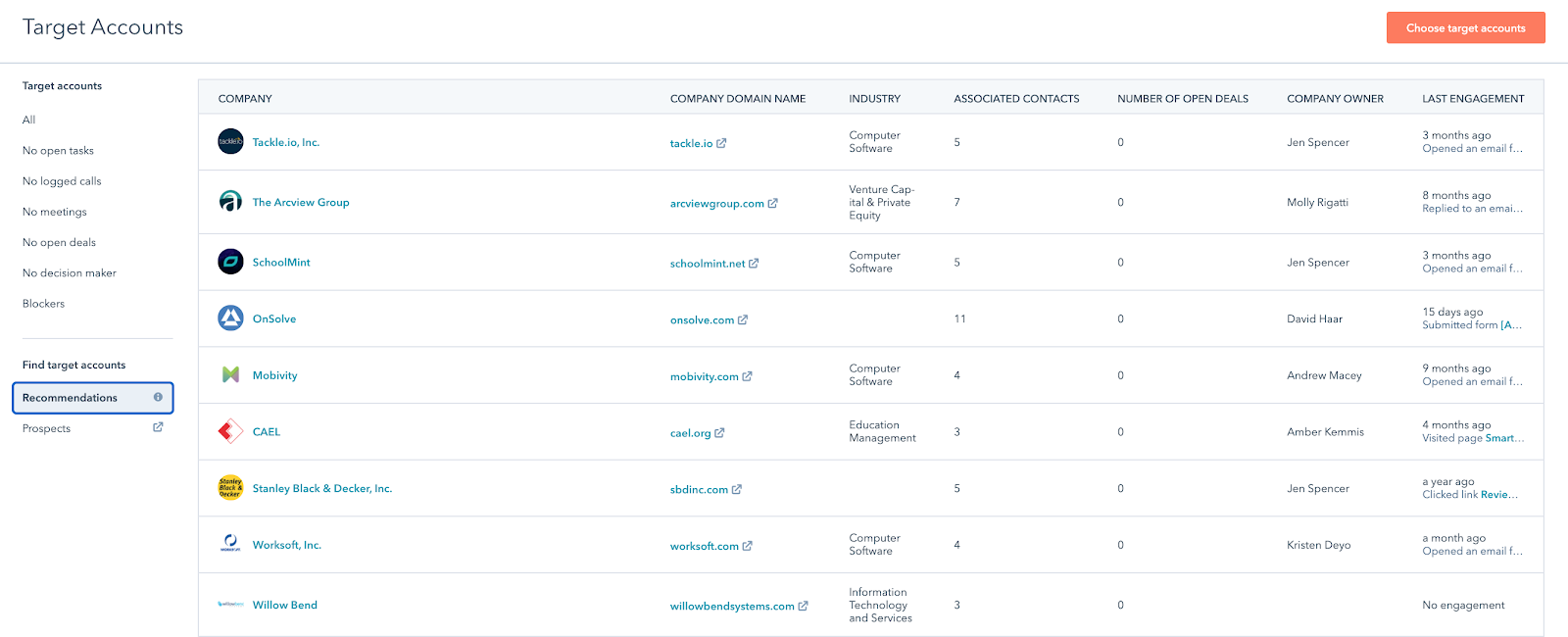 HubSpot Target Accounts through the recommendations tab
