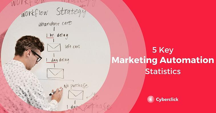 5 Key Marketing Automation Statistics