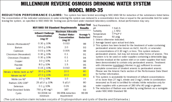 Removing Nitrates From Drinking Water