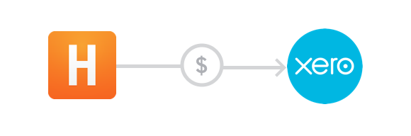 Harvest Copy Payments to Xero Blog Image