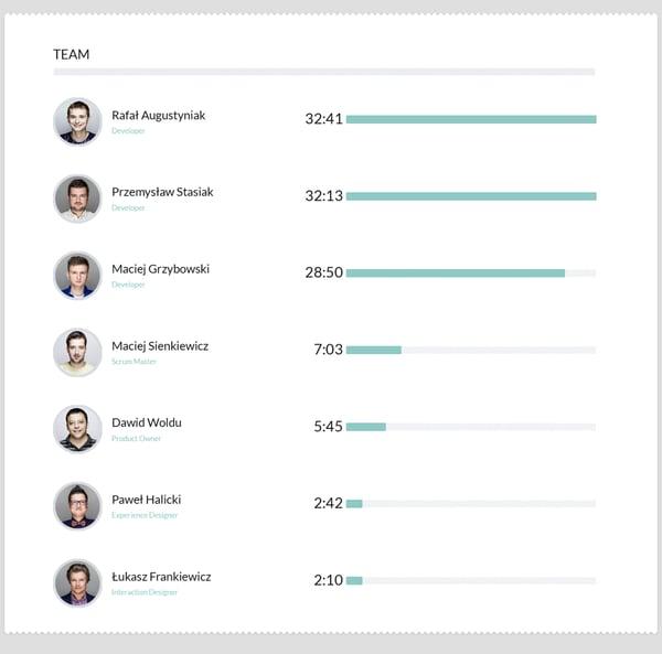 client-report-2