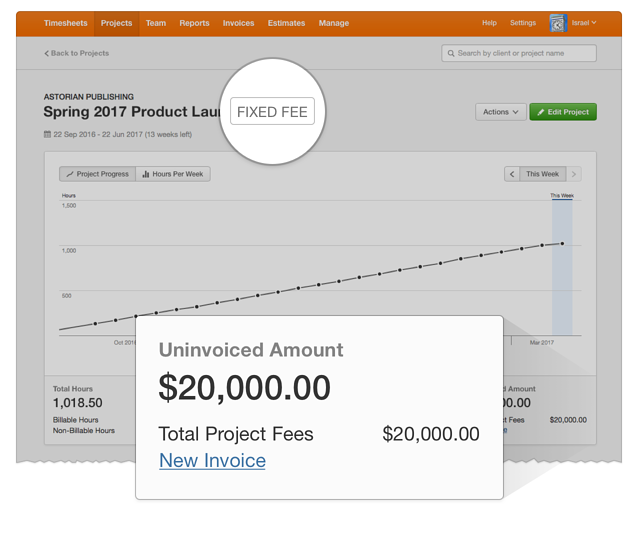 uninvoiced amount report for fixed fee project