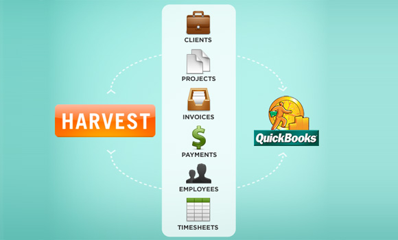 Sync Harvest Timesheets Invoices with Quickbooks Online