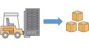 Making the Most of Mass Migration to the AWS Cloud