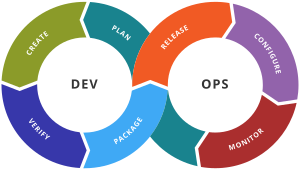 Workshop Summary: Fast Track DevOps Adoption by Leveraging a Cloud-Enabled Toolchain
