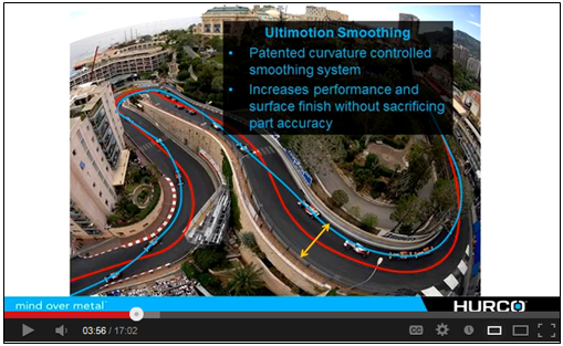 UltiMotion_Technology_Video