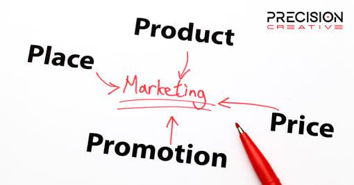 B2B Marketing Vs. B2C Marketing