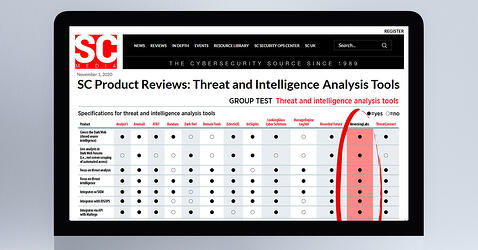 SC Product Reviews: Threat and Intelligence Analysis Tools