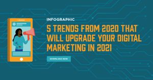5 Trends from 2020 that will upgrade your digital marketing in 2021 Infographic