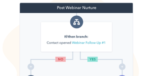 Marketing Automation in HubSpot: updates!
