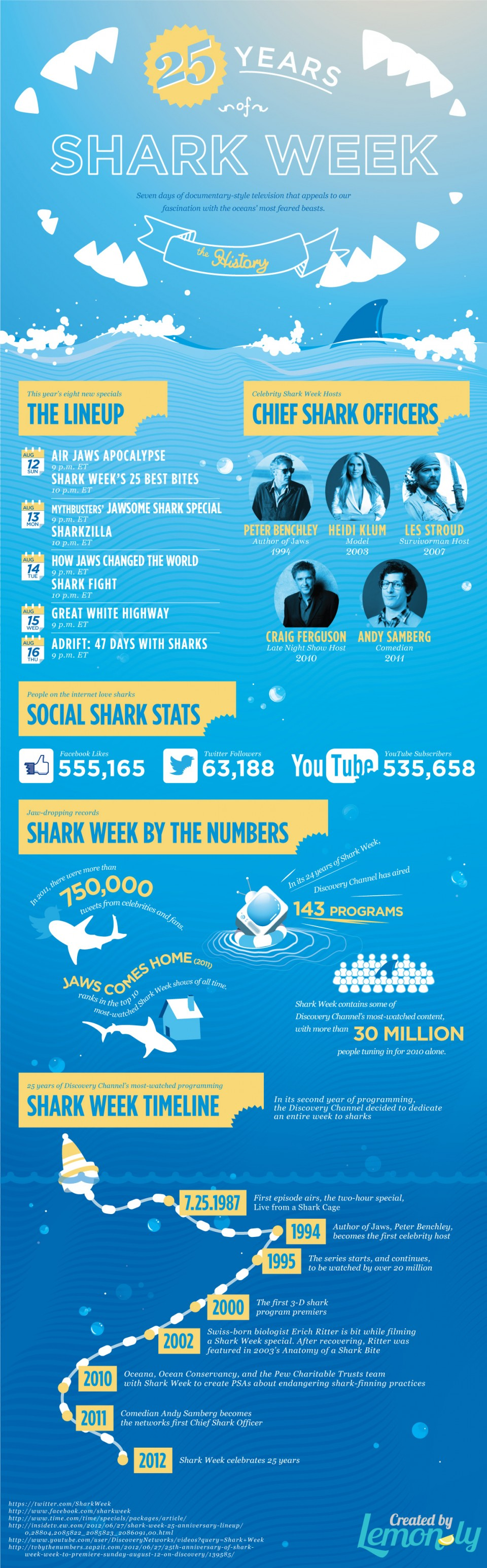 Shark Week Infographic ~ tpisolutionsink.com
