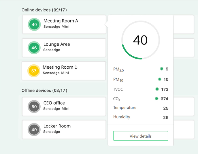 Dashboard - Device Detail