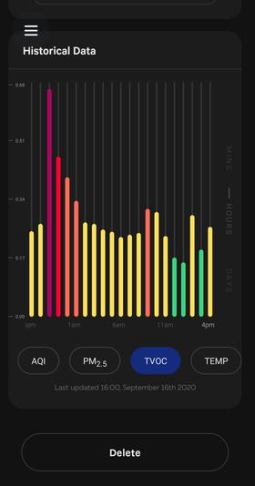 Live Air Screenshot - Historical Data