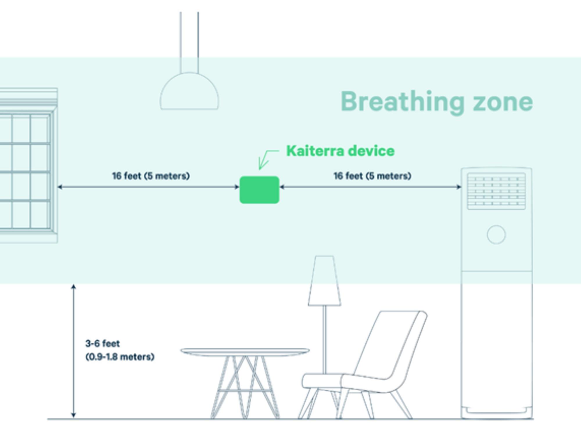 breathing zone - resized