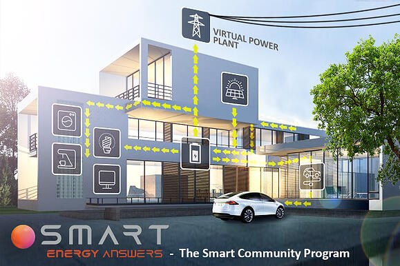 Introducing the Revolutionary Smart Community Pilot Program