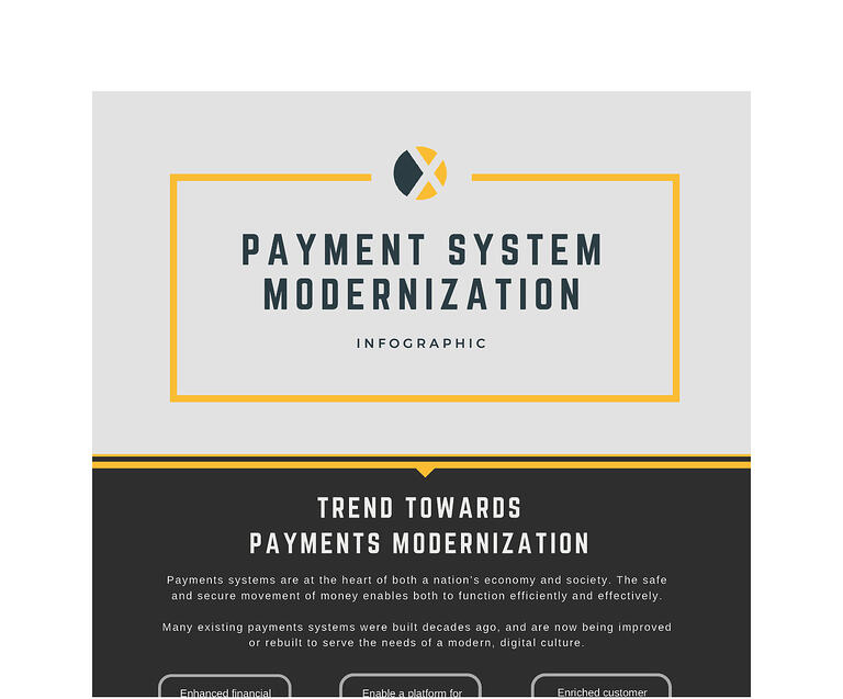 [Infographic] Payment Systems Modernization