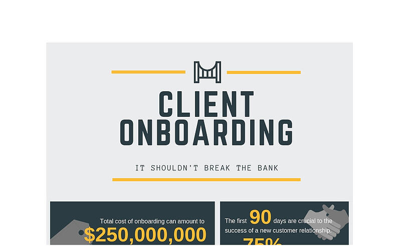 [Infographic] Client onboarding – it shouldn't break the bank
