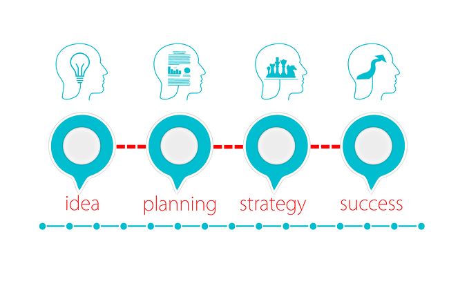 planning for success diagram