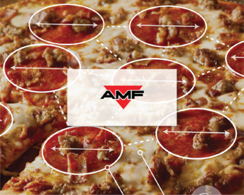 AMF: data-driven pizza production