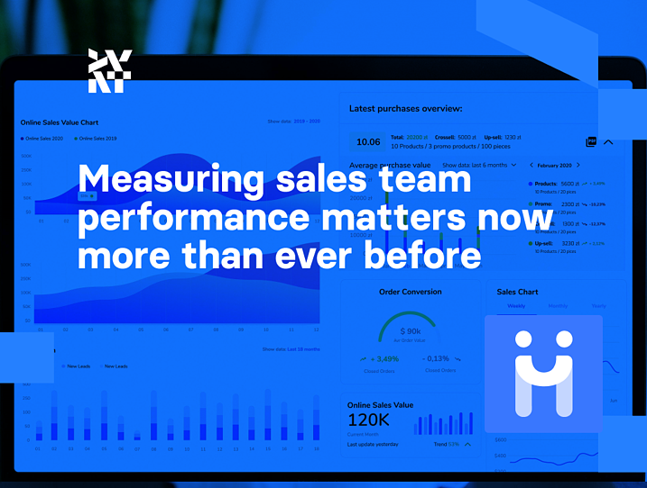 Measuring sales team performance with Meetsales | Divante