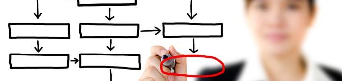 Implementation process - part 1   Divante