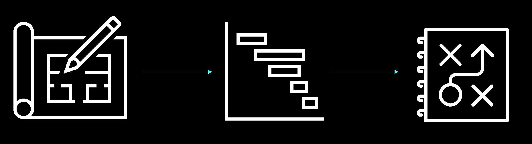 Cloud Enablement - Design