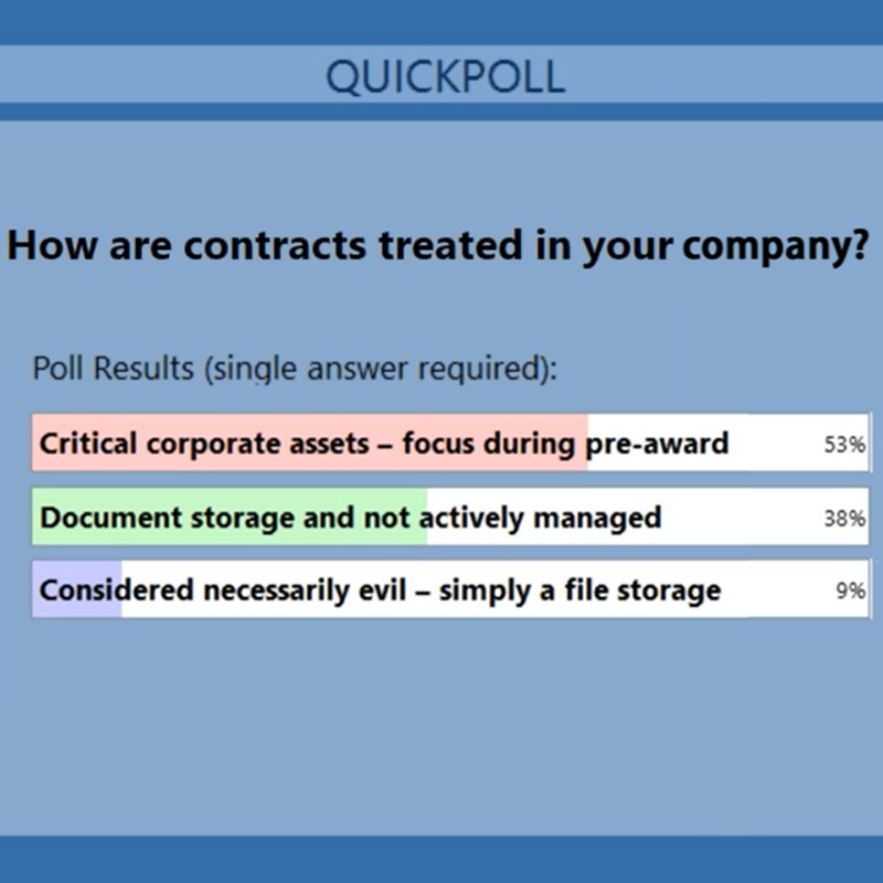 Survey Says: How Does Your Company View Contracts?