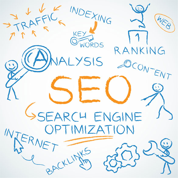 SEO in 2020 - A New Approach is Required