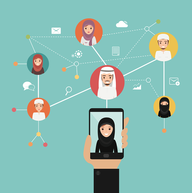 Social Media in Arabic is more than just simply translating content and then posting it. Arabic audiences engage differently and working with a Dubai agency will help you to maximise success.