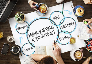 This article shows you how to create a digital marketing strategy from SEO & Social Media to Website Marketing & Emails. Get started with your strategy.