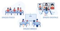 Back to school: la tecnologia per le aziende a supporto della didattica ibrida