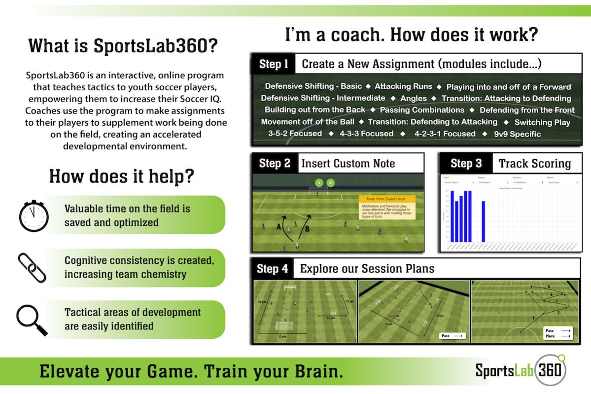 sportslab360 youth soccer player development tool