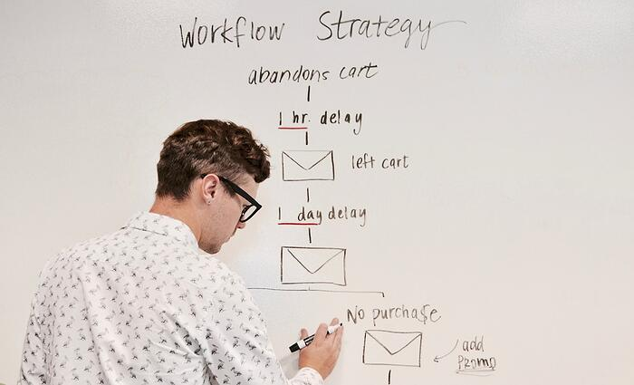 4 Focus Areas When it Comes to Marketing Automation