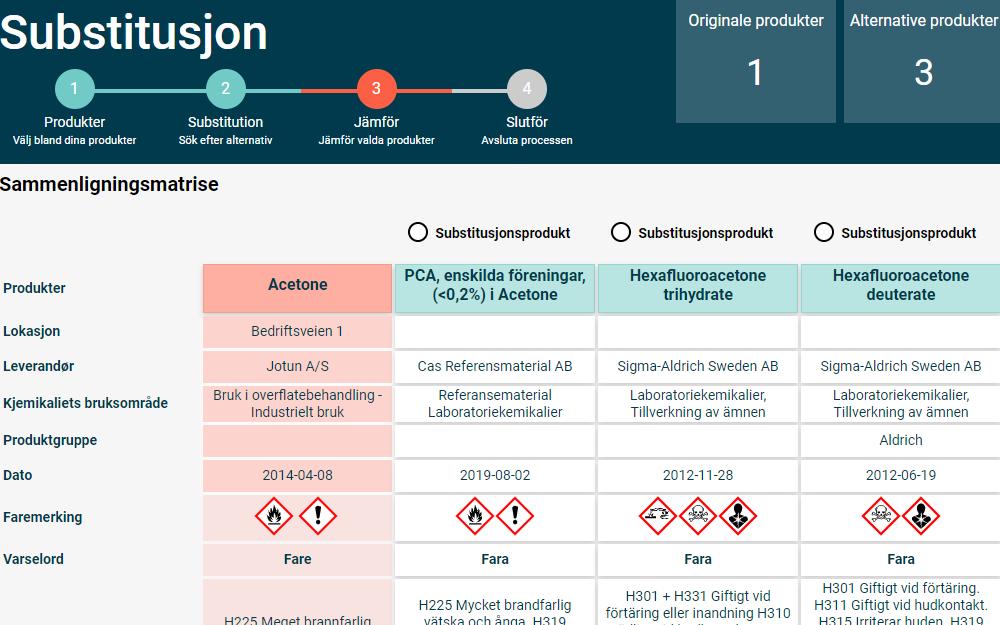 Bytt ut eller kast skadelige kjemikalier med substitusjonsverktøy fra EcoOnline