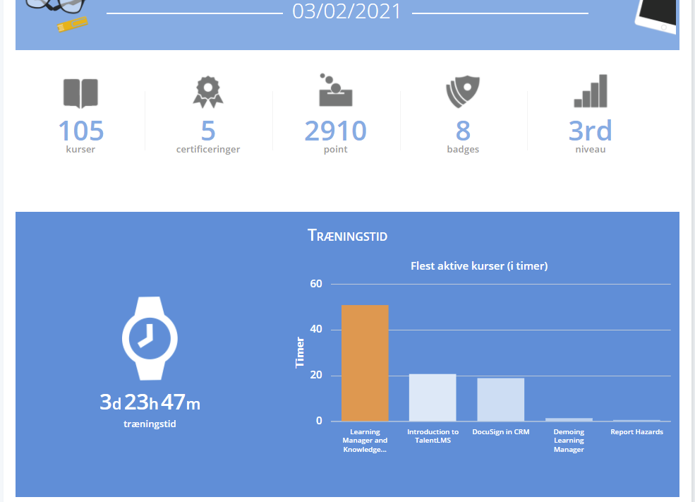 Arbejdsmiljøkurser i Learning Manager | EcoOnline