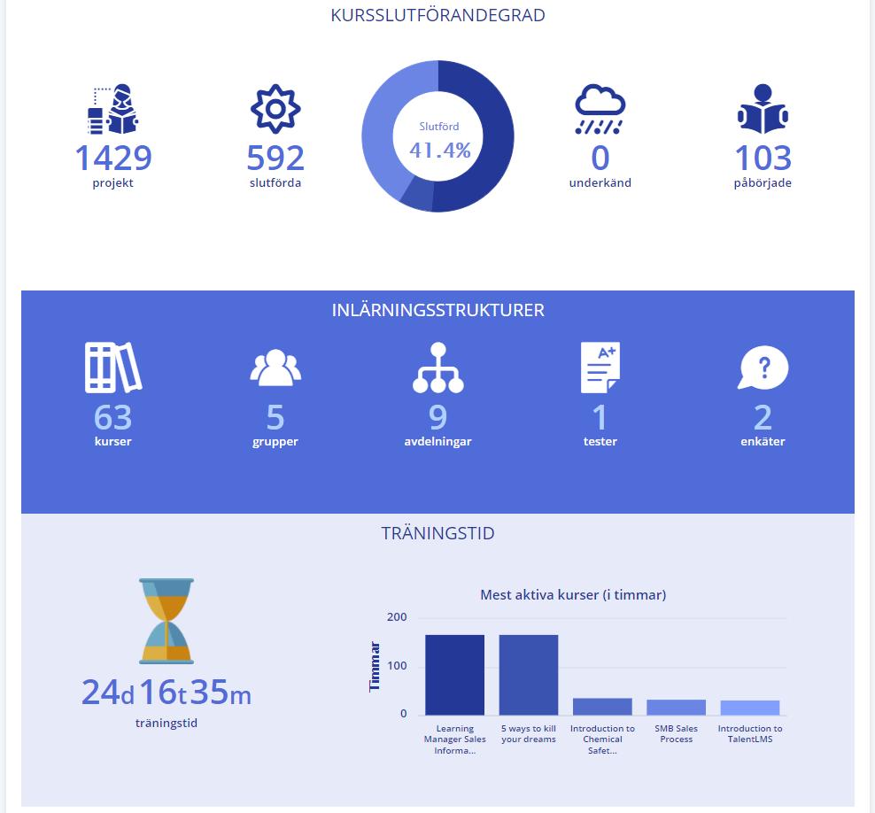 Infograpics - Administrator