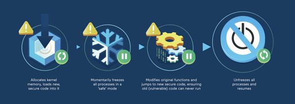 patching process diagram jpg