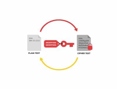 801509_KeyManagementforWebsiteInsidePages_090120_SymmetricEncryption
