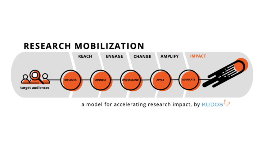 research_mobilization_up