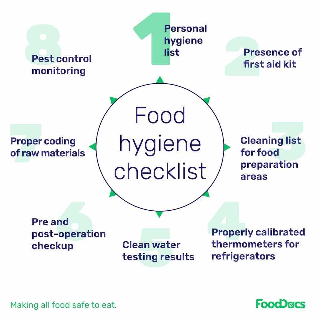 food hygiene checklist