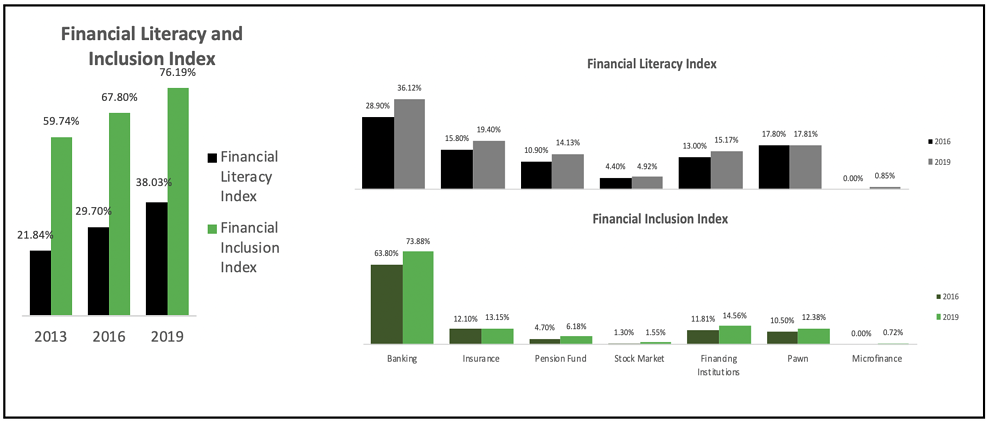 Using alternative data & advanced analytics for financial institutions