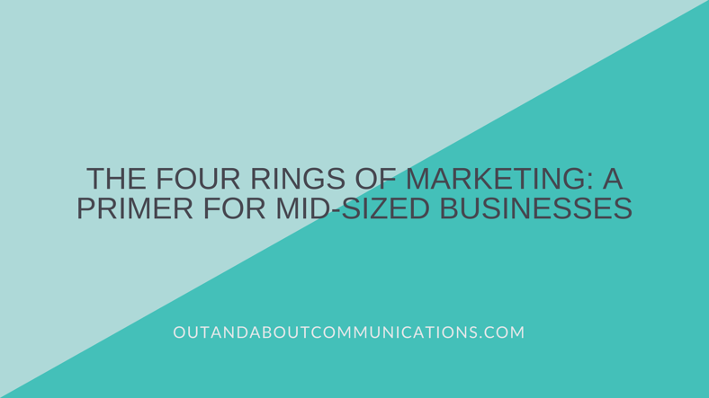 The Four Rings of Marketing: A Primer for Mid-Sized Businesses