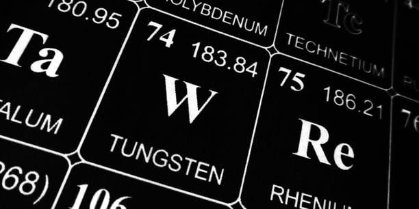Periodic table Tungsten