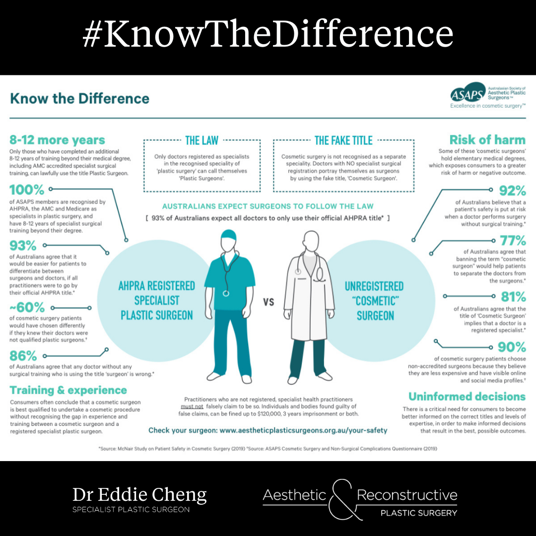 Do You Know The Difference? Specialist Plastic Surgeon vs Cosmetic Surgeon? Spot the Fake!
