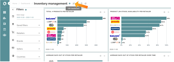 edit ecommerce dashboard sitelucent